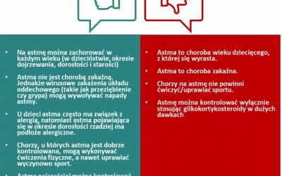 Fakty i mity o astmie